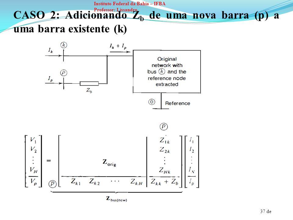 CASO 2: Adicionando Zb de uma nova barra (p) a uma barra existente (k)