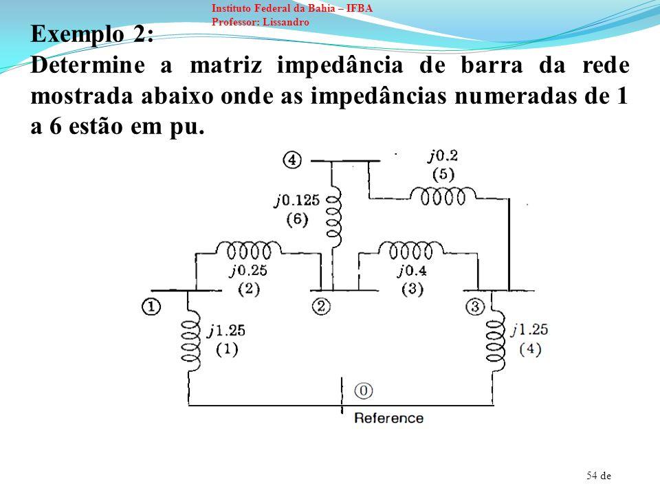 Exemplo 2: Determine a matriz impedância de barra da rede mostrada abaixo onde as impedâncias numeradas de 1 a 6 estão em pu.