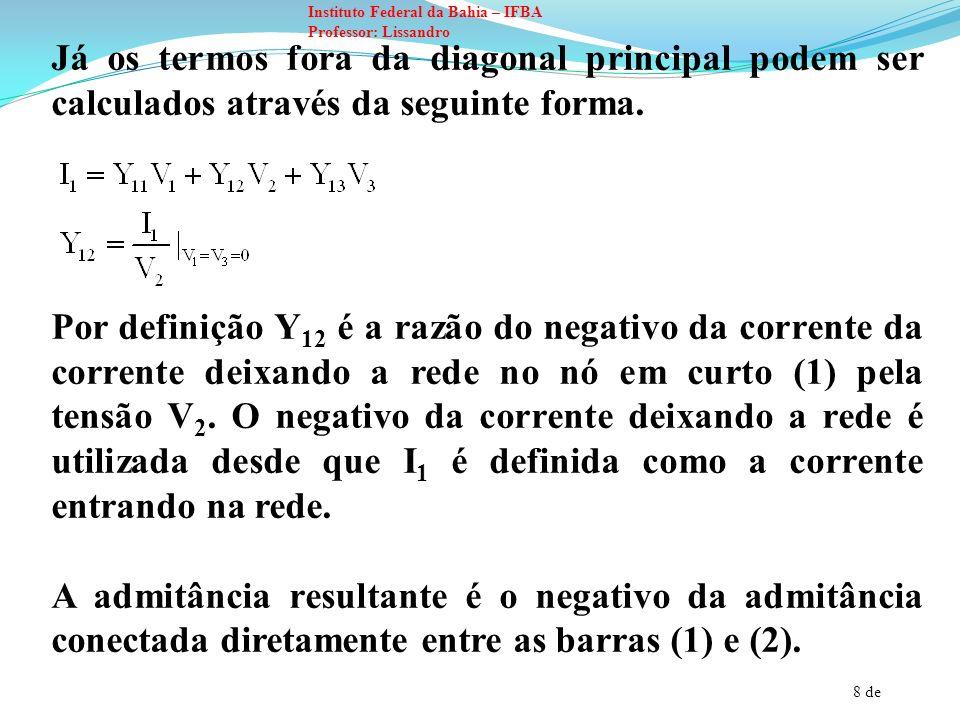 Já os termos fora da diagonal principal podem ser calculados através da seguinte forma.