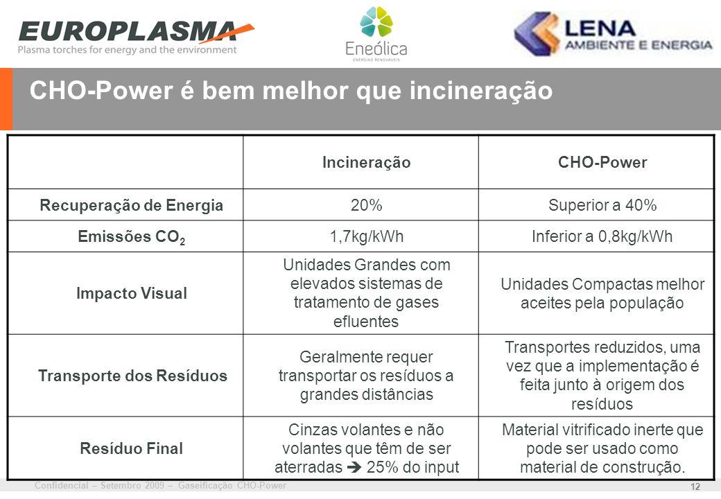 CHO-Power é bem melhor que incineração