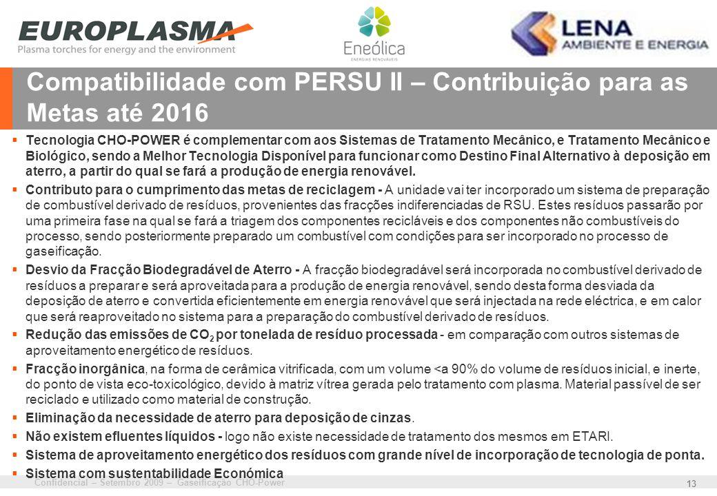 Compatibilidade com PERSU II – Contribuição para as Metas até 2016