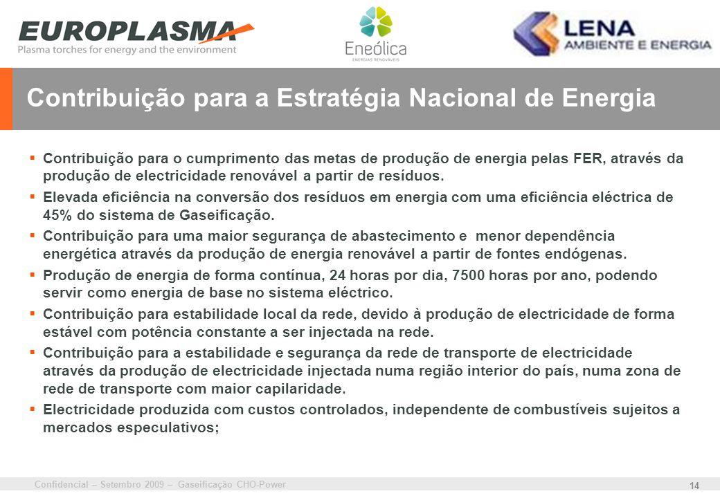 Contribuição para a Estratégia Nacional de Energia