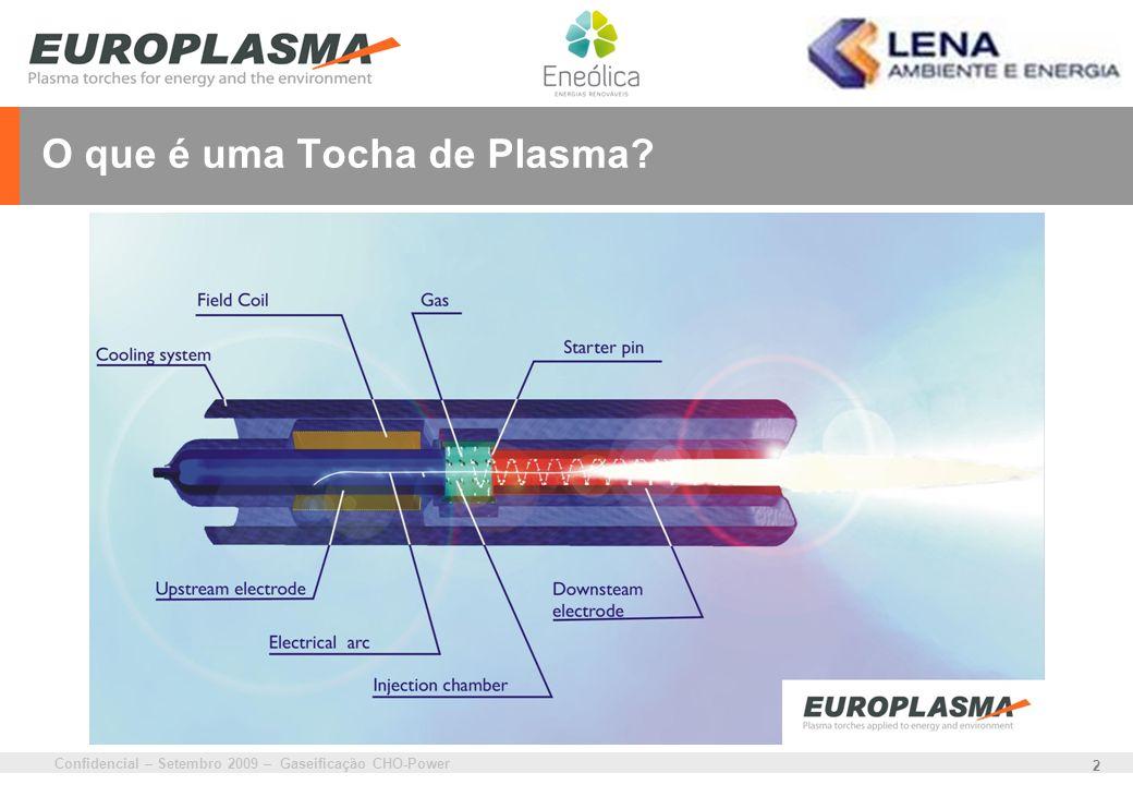 O que é uma Tocha de Plasma