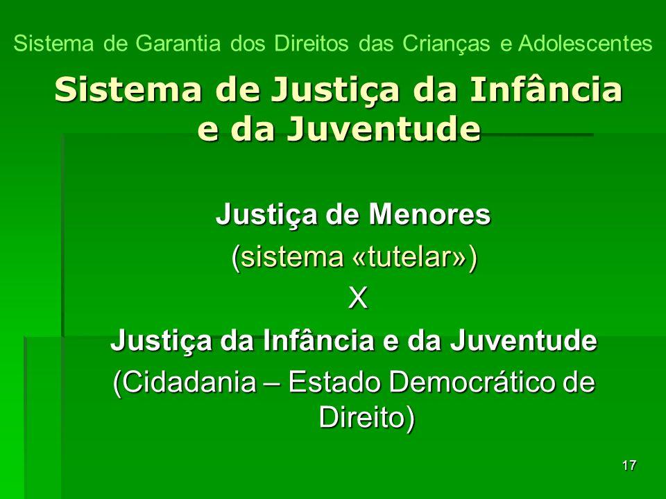 Sistema de Justiça da Infância e da Juventude
