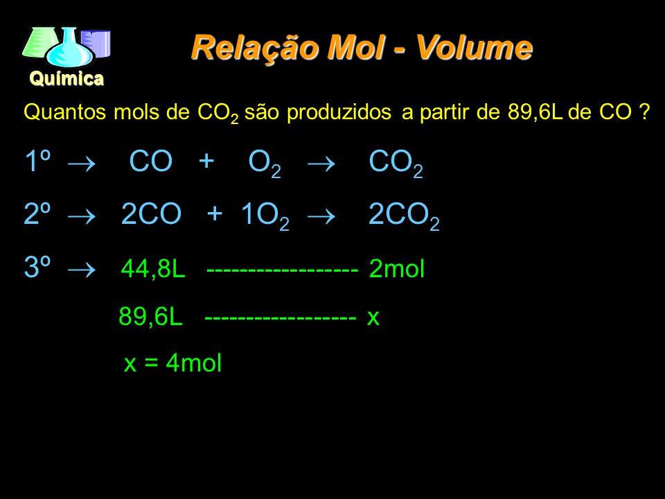 Relação Mol - Volume 1º ® CO + O2 ® CO2 2º ® 2CO + 1O2 ® 2CO2