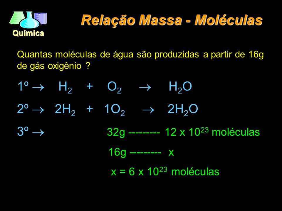 Relação Massa - Moléculas