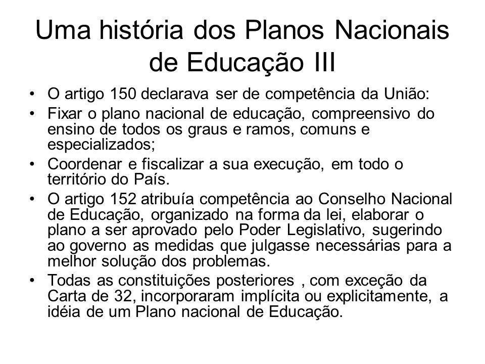 Uma história dos Planos Nacionais de Educação III