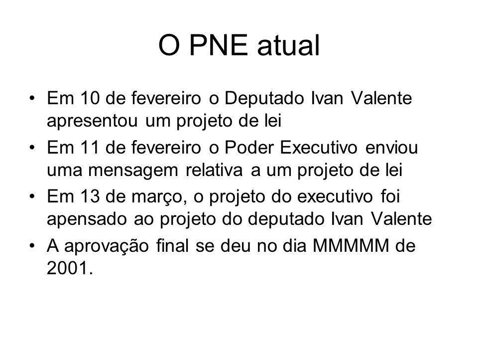 O PNE atual Em 10 de fevereiro o Deputado Ivan Valente apresentou um projeto de lei.