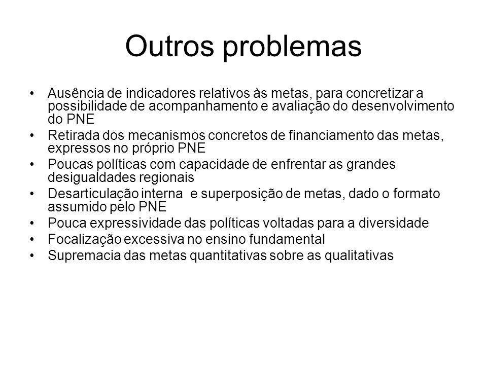 Outros problemas Ausência de indicadores relativos às metas, para concretizar a possibilidade de acompanhamento e avaliação do desenvolvimento do PNE.