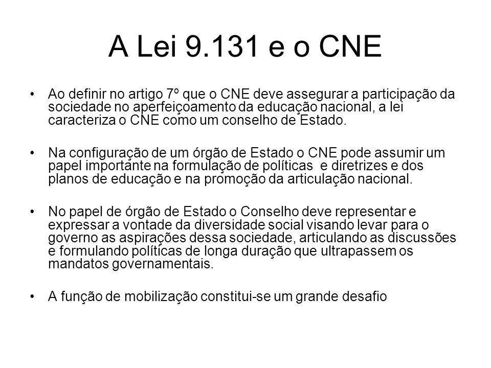 A Lei 9.131 e o CNE