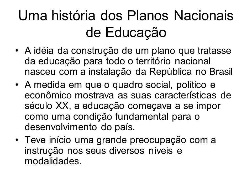 Uma história dos Planos Nacionais de Educação