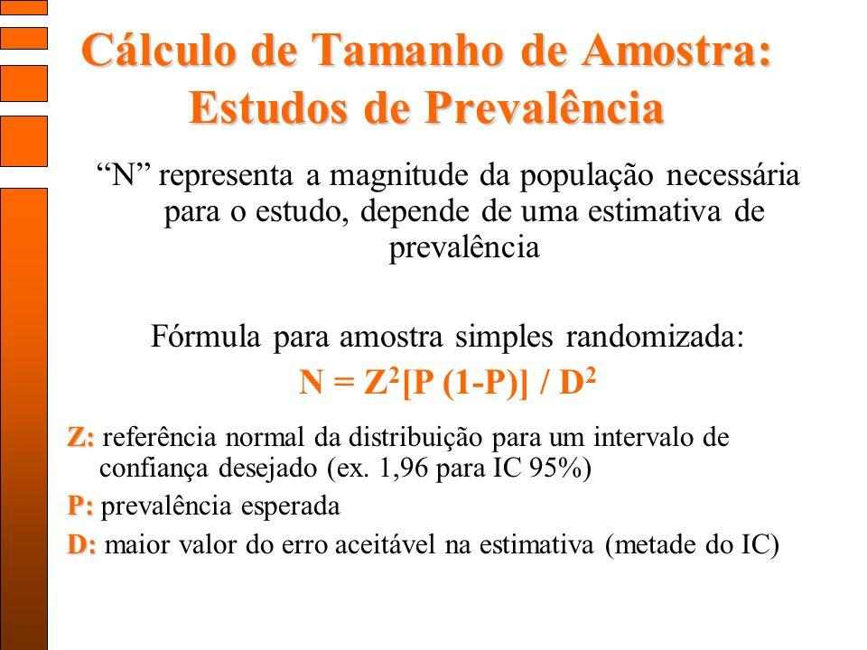Cálculo de Tamanho de Amostra: Estudos de Prevalência
