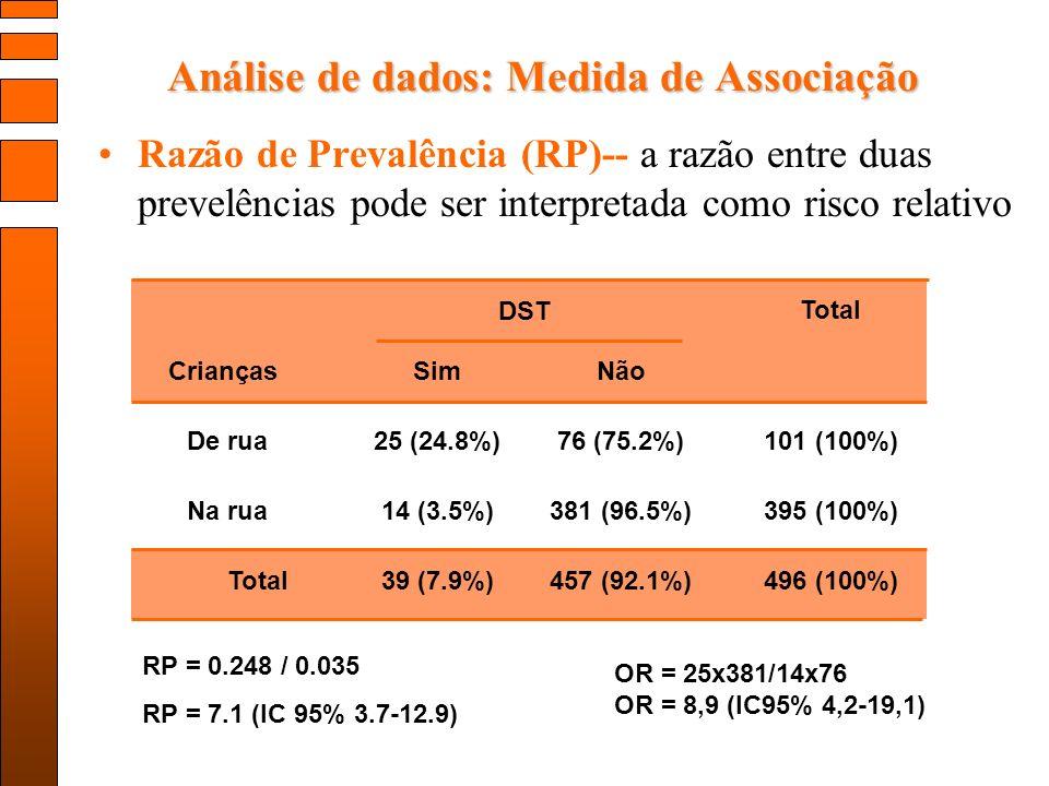 Análise de dados: Medida de Associação