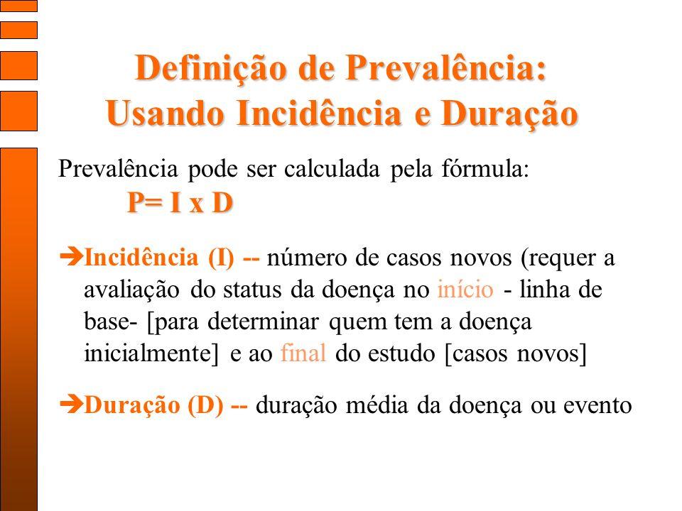 Definição de Prevalência: Usando Incidência e Duração