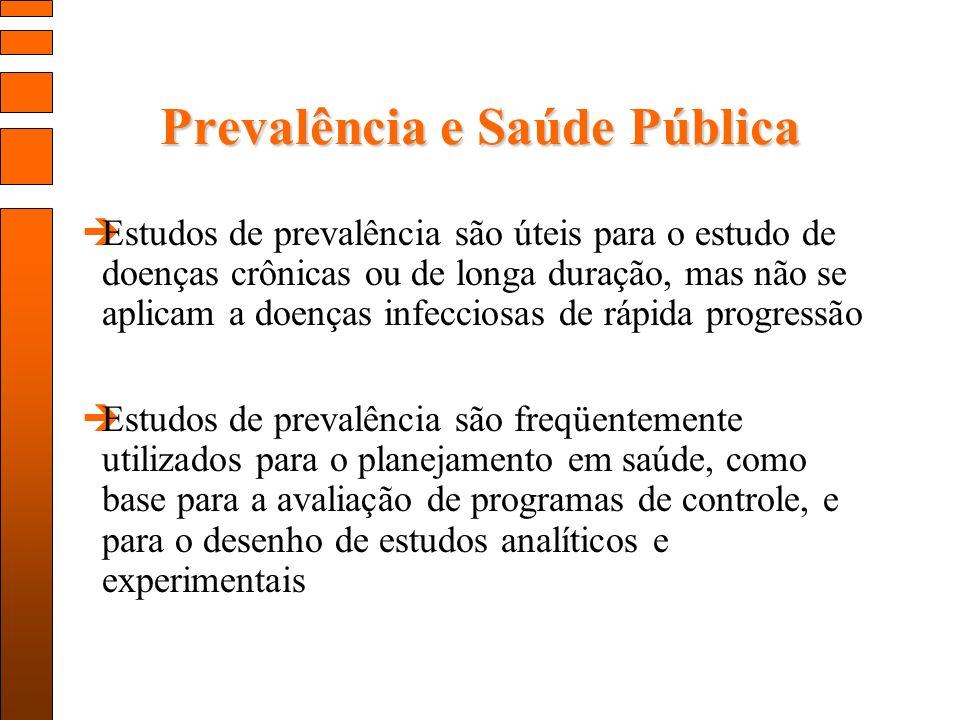 Prevalência e Saúde Pública