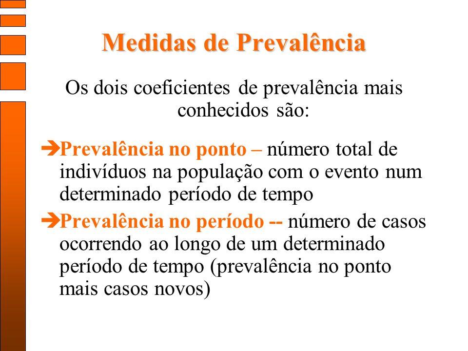 Medidas de Prevalência