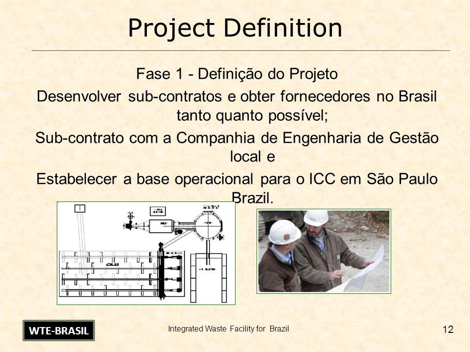Project Definition Fase 1 - Definição do Projeto
