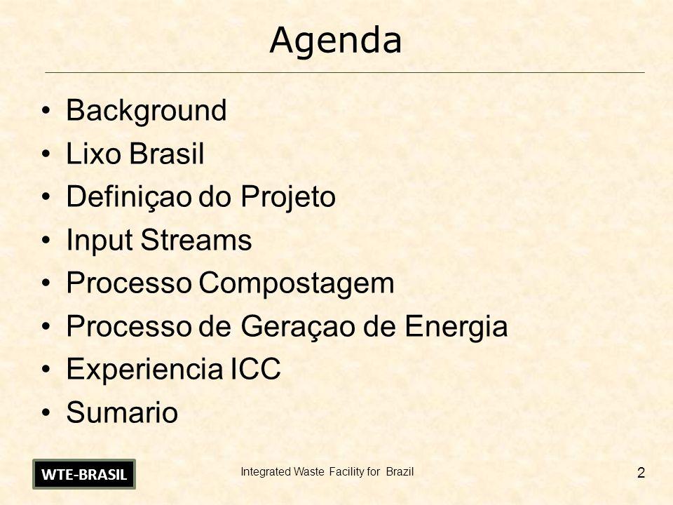 Agenda Background Lixo Brasil Definiçao do Projeto Input Streams