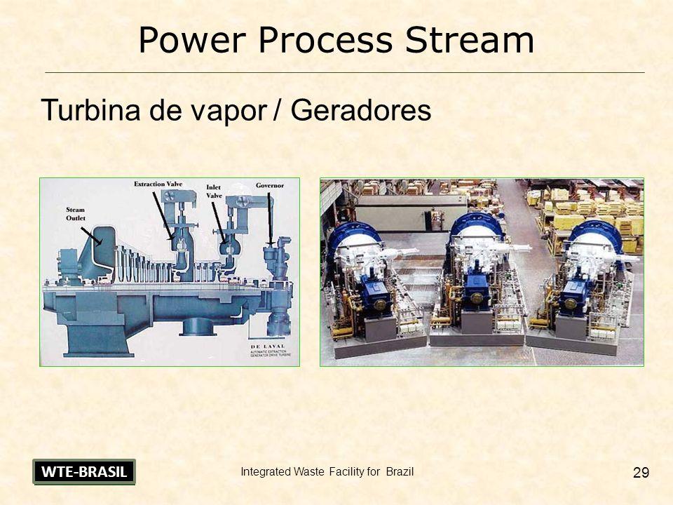 Power Process Stream Turbina de vapor / Geradores WTE-BRASIL