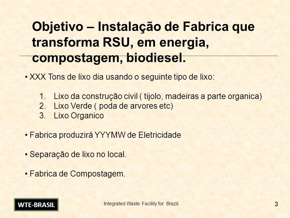 Objetivo – Instalação de Fabrica que transforma RSU, em energia, compostagem, biodiesel.