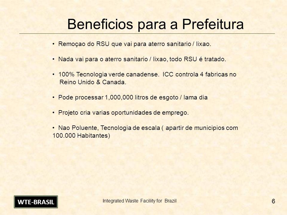 Beneficios para a Prefeitura