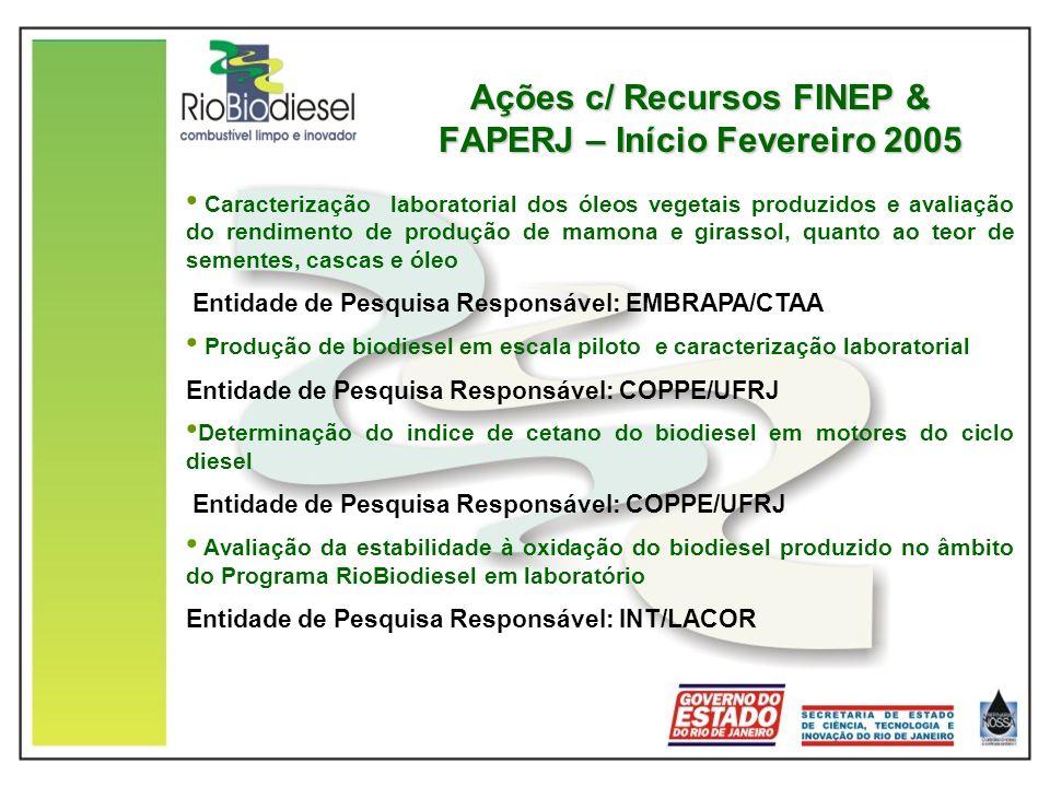 Ações c/ Recursos FINEP & FAPERJ – Início Fevereiro 2005