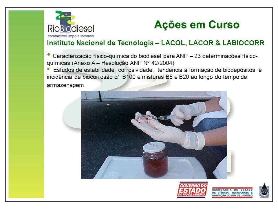 Ações em Curso Instituto Nacional de Tecnologia – LACOL, LACOR & LABIOCORR.
