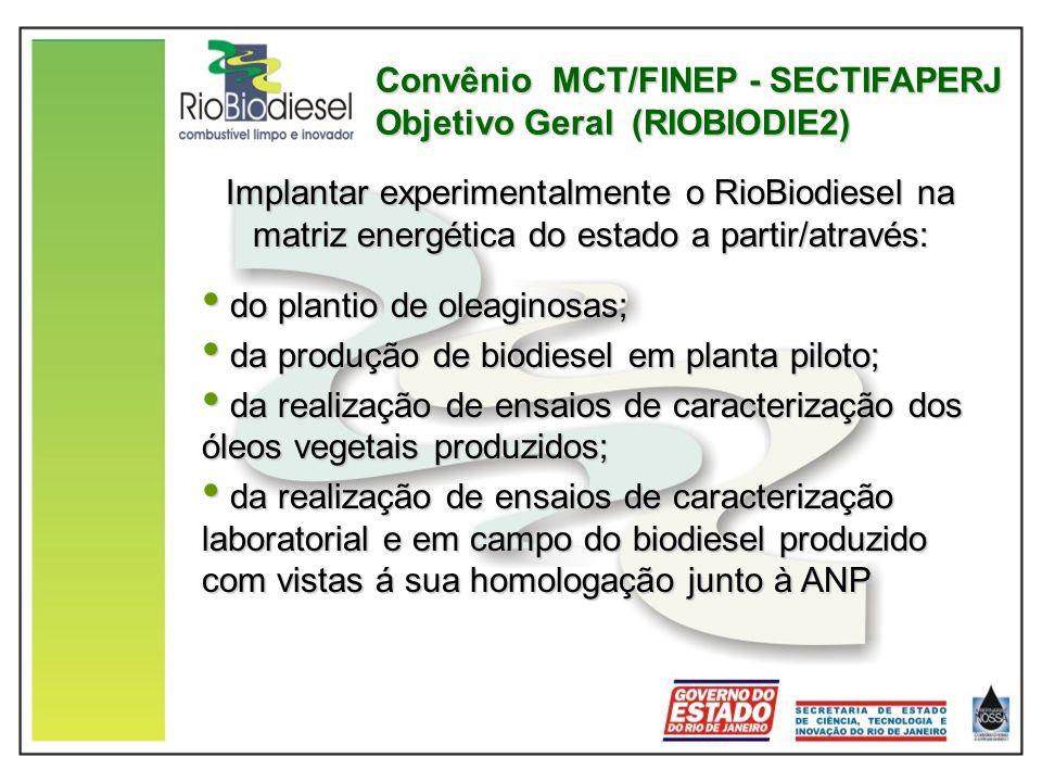 Convênio MCT/FINEP - SECTIFAPERJ