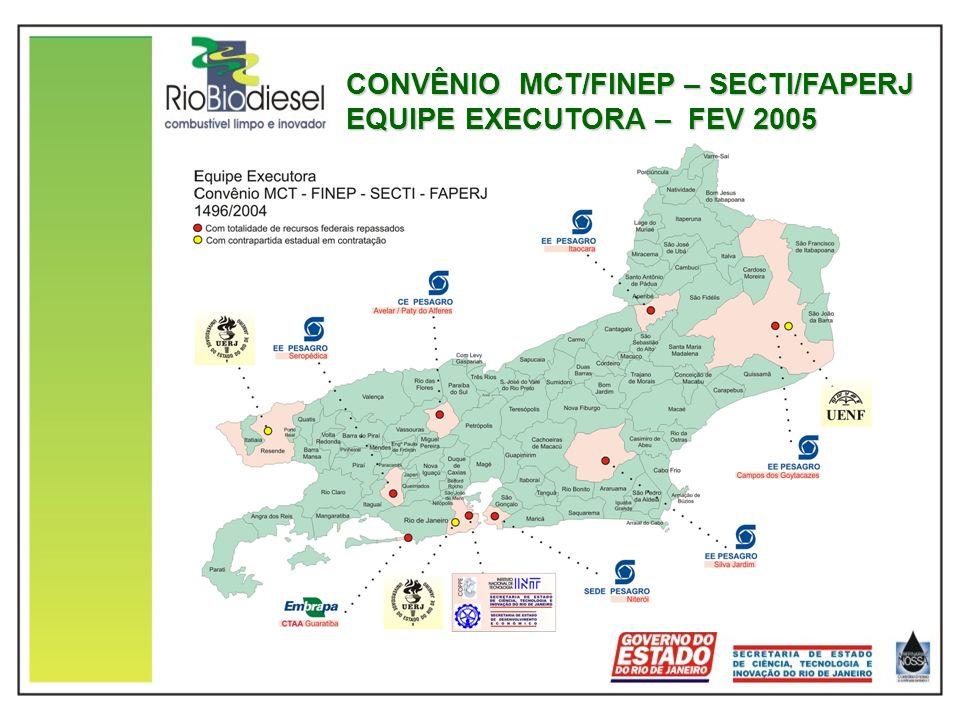 CONVÊNIO MCT/FINEP – SECTI/FAPERJ