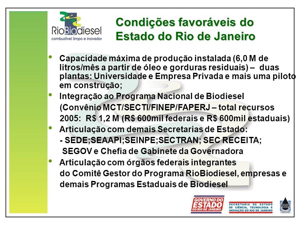Condições favoráveis do Estado do Rio de Janeiro
