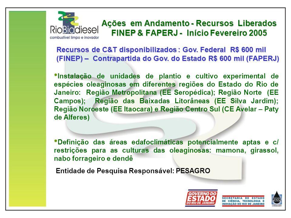 Ações em Andamento - Recursos Liberados FINEP & FAPERJ - Início Fevereiro 2005