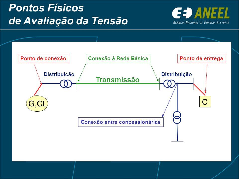 Pontos Físicos de Avaliação da Tensão C G,CL Transmissão