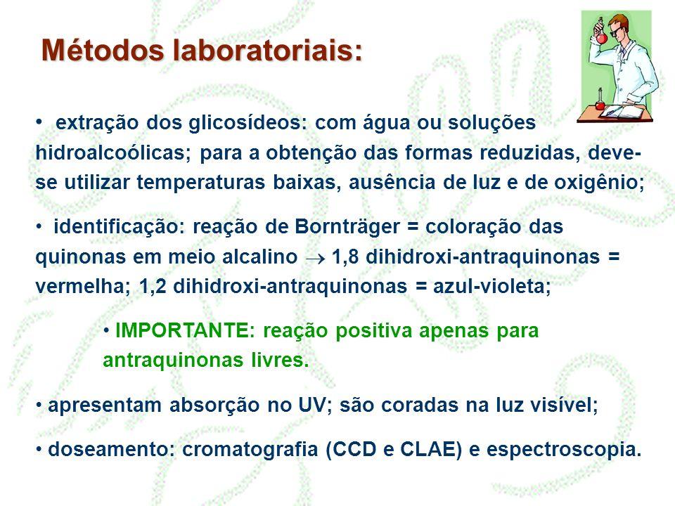Métodos laboratoriais: