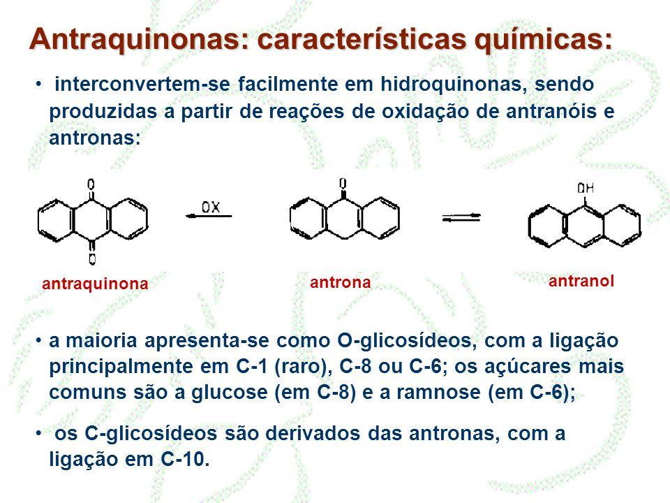 Antraquinonas: características químicas:
