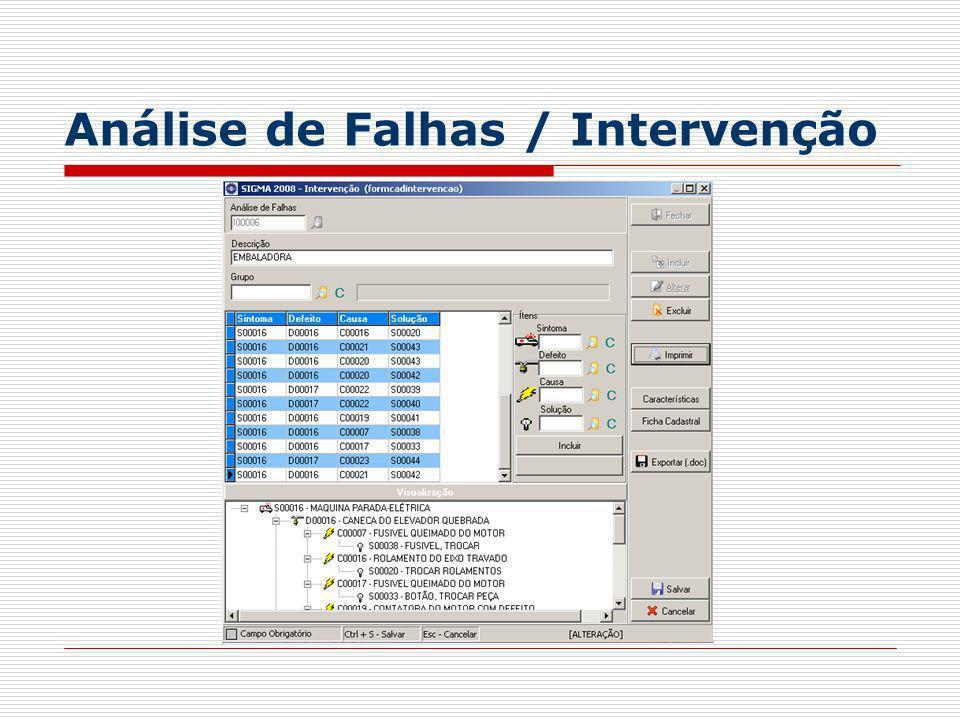 Análise de Falhas / Intervenção