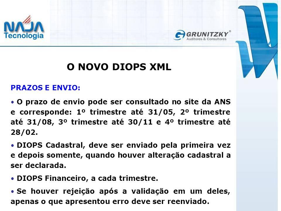 O NOVO DIOPS XML PRAZOS E ENVIO: