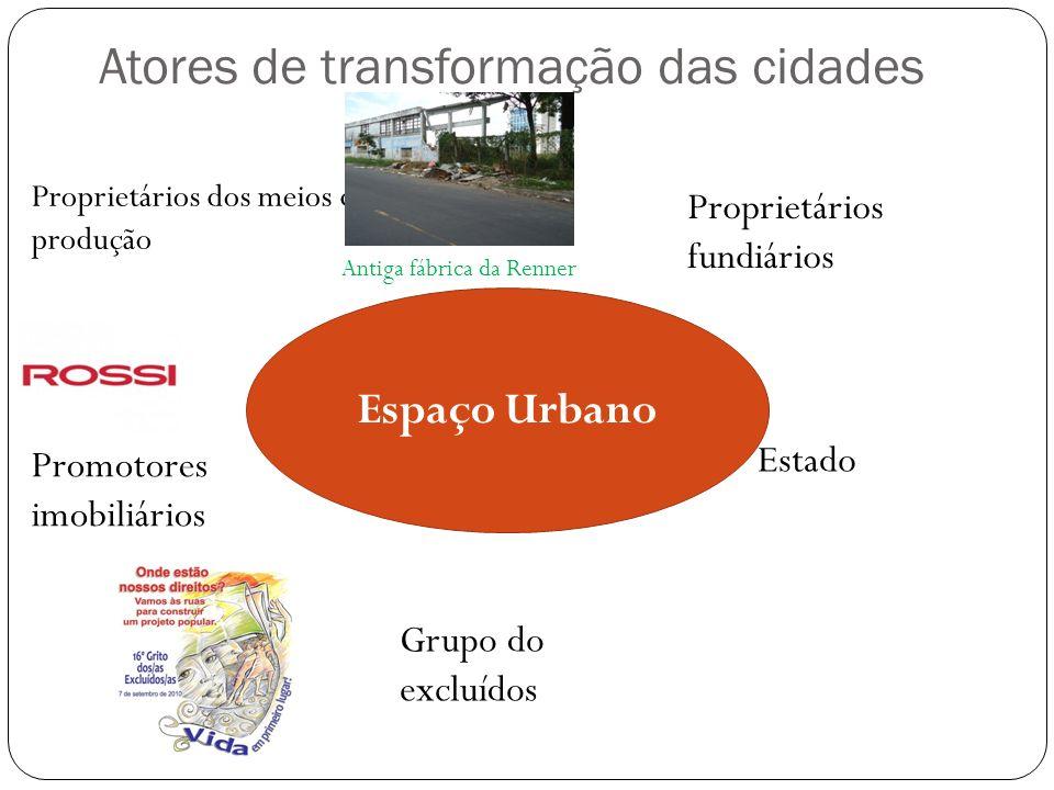 Atores de transformação das cidades