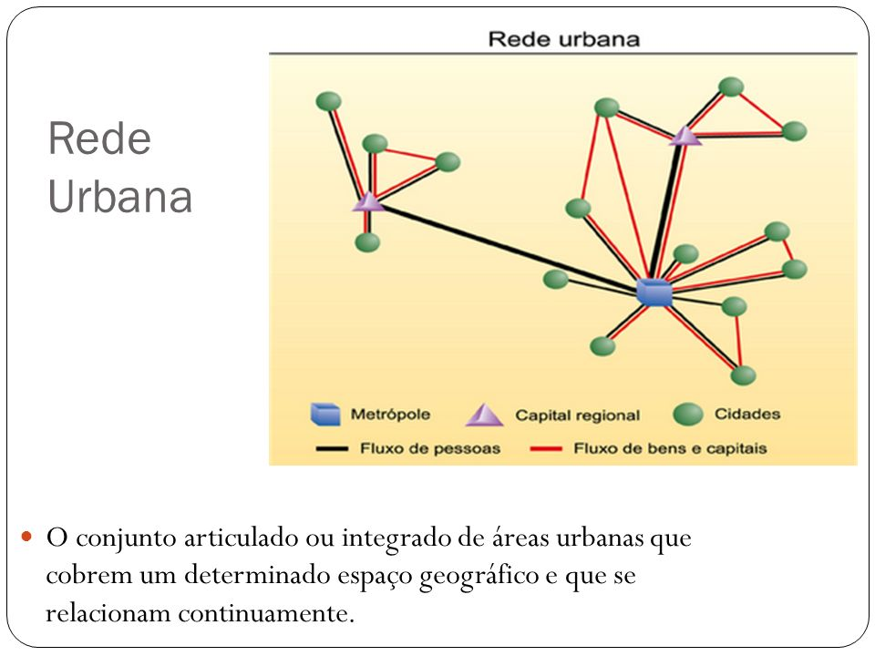 Rede Urbana O conjunto articulado ou integrado de áreas urbanas que cobrem um determinado espaço geográfico e que se relacionam continuamente.