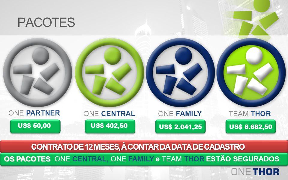 PACOTES CONTRATO DE 12 MESES, À CONTAR DA DATA DE CADASTRO ONE CENTRAL