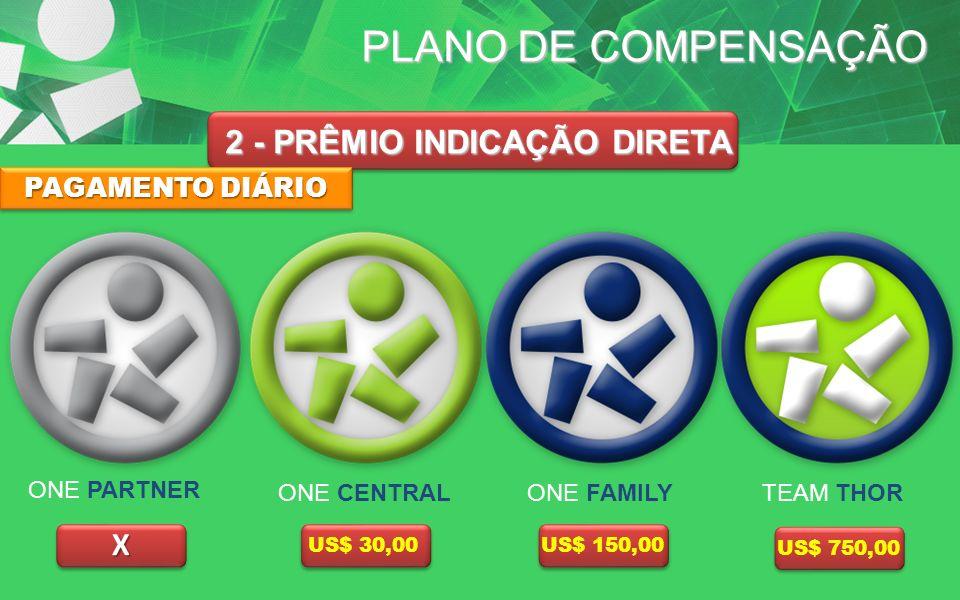 PLANO DE COMPENSAÇÃO 2 - PRÊMIO INDICAÇÃO DIRETA X PAGAMENTO DIÁRIO