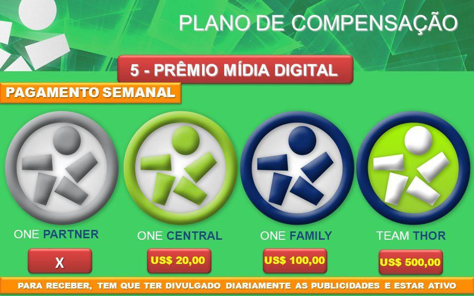 PLANO DE COMPENSAÇÃO 5 - PRÊMIO MÍDIA DIGITAL X PAGAMENTO SEMANAL