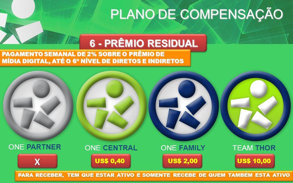 PLANO DE COMPENSAÇÃO 6 - PRÊMIO RESIDUAL X ONE CENTRAL ONE PARTNER