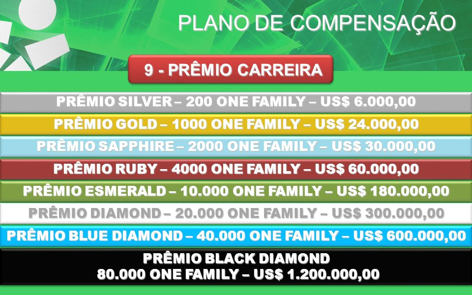 PLANO DE COMPENSAÇÃO 9 - PRÊMIO CARREIRA