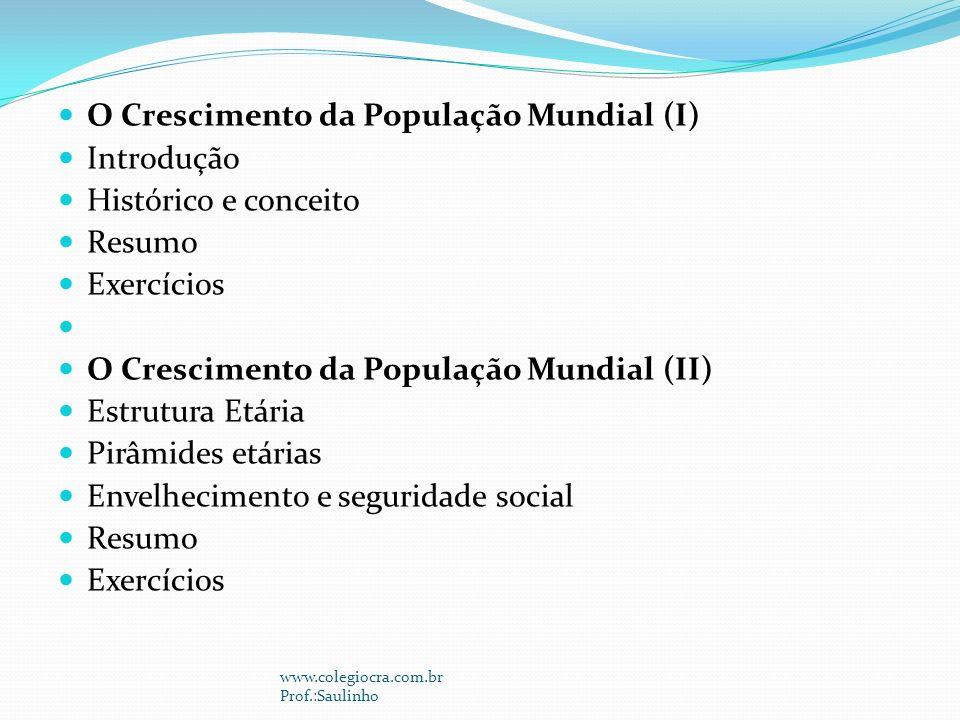 O Crescimento da População Mundial (I) Introdução Histórico e conceito