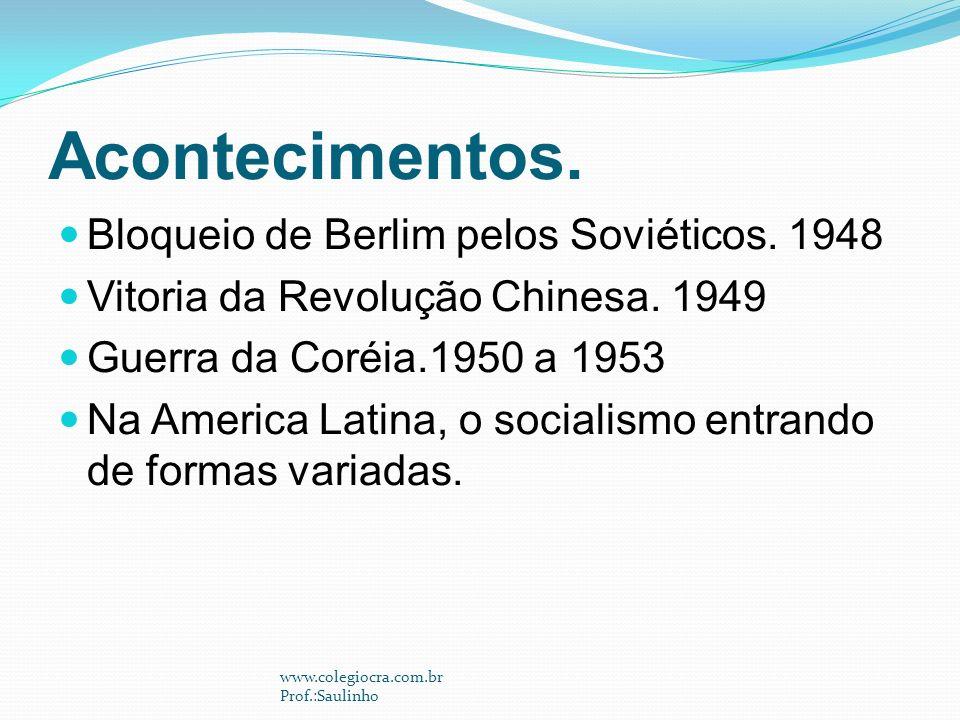 Acontecimentos. Bloqueio de Berlim pelos Soviéticos. 1948