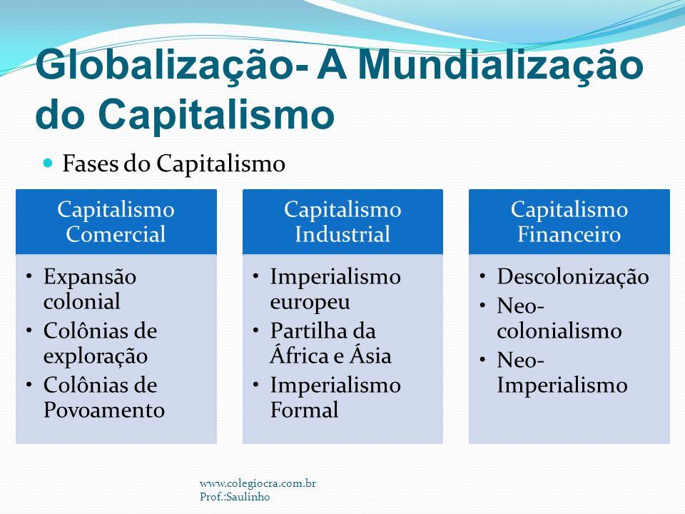 Globalização- A Mundialização do Capitalismo