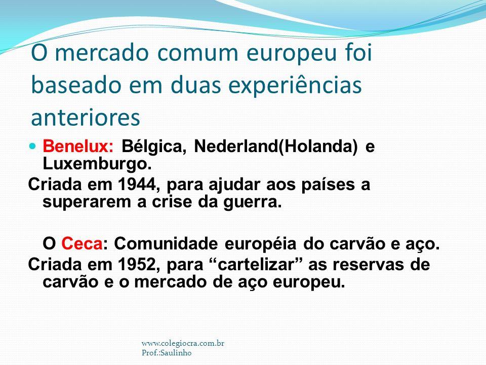 O mercado comum europeu foi baseado em duas experiências anteriores