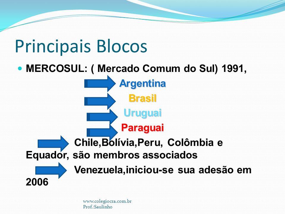Principais Blocos MERCOSUL: ( Mercado Comum do Sul) 1991, Argentina