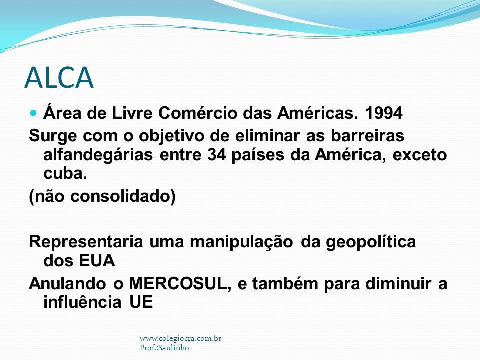 ALCA Área de Livre Comércio das Américas. 1994