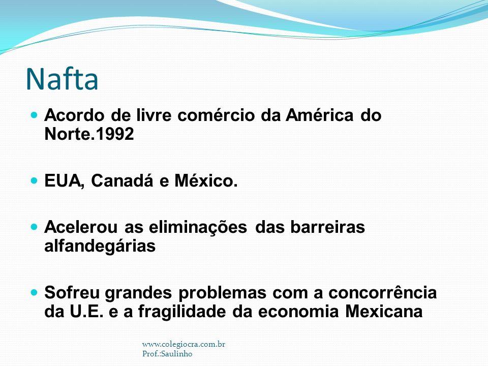 Nafta Acordo de livre comércio da América do Norte.1992